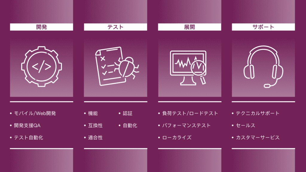 Embedded_Services-WebsiteAssets_JP