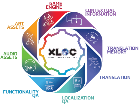 XLOC Lifecycle Graphic